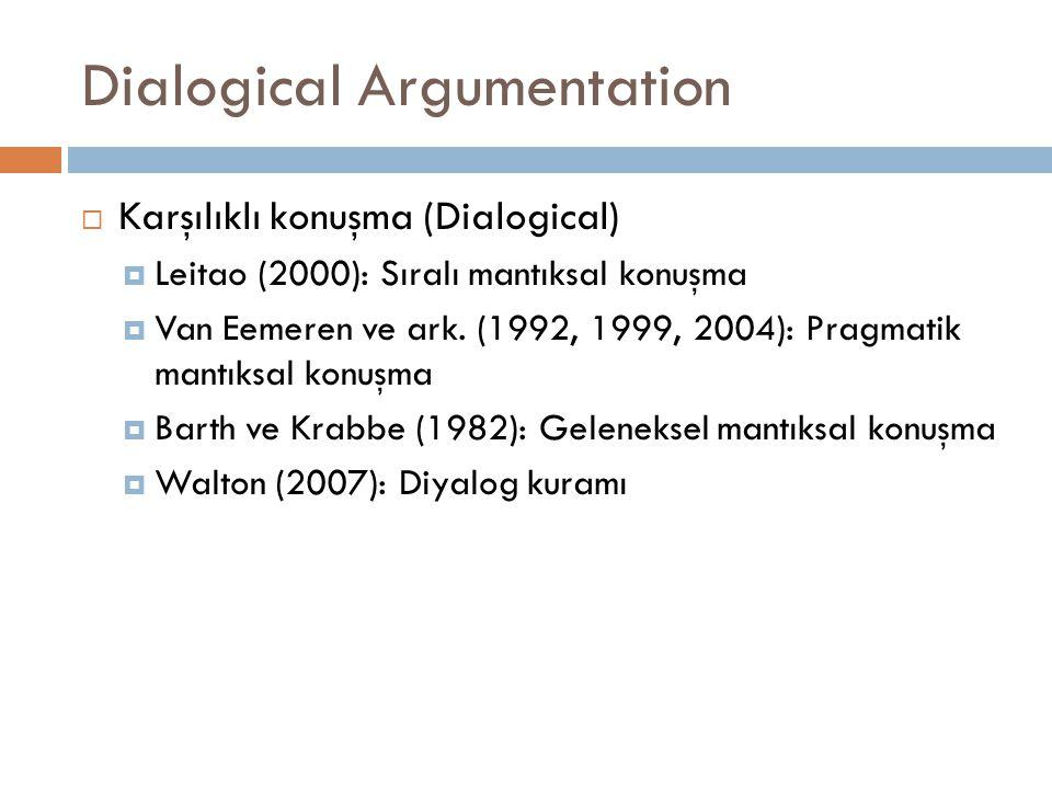 Dialogical Argumentation