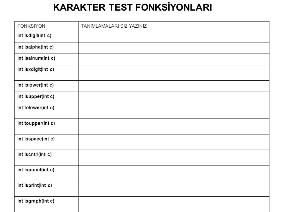 KARAKTER TEST FONKSİYONLARI
