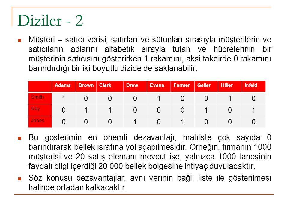 Diziler - 2