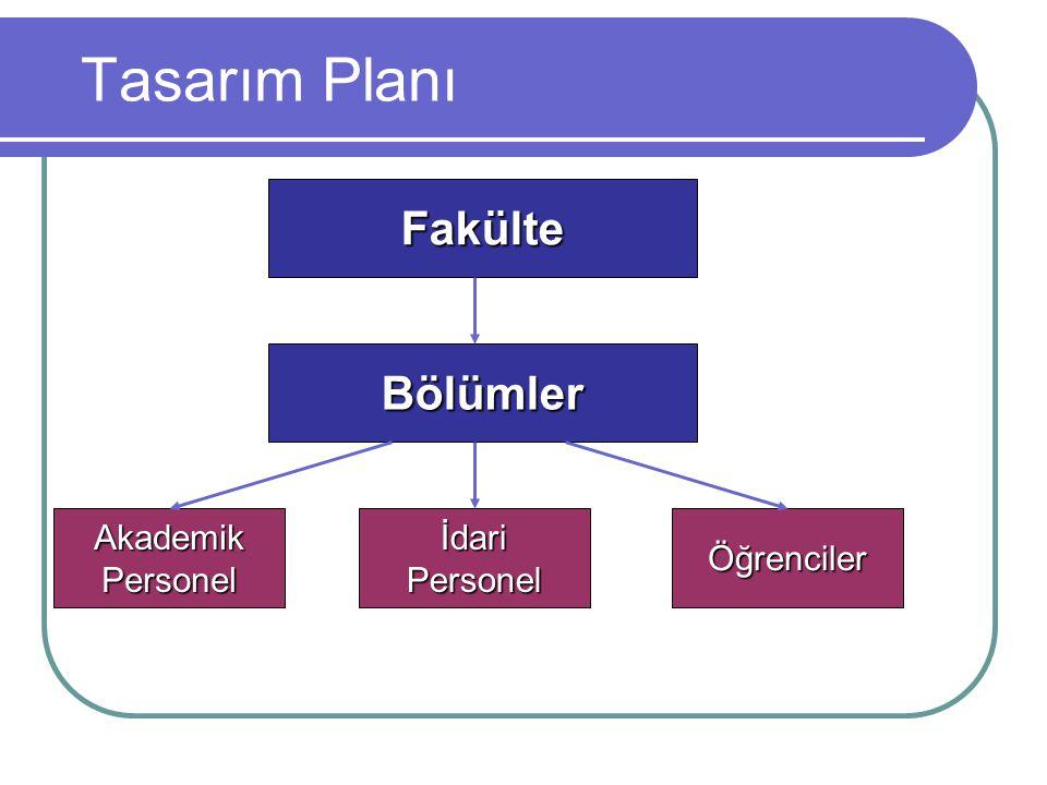 Tasarım Planı Fakülte Bölümler Akademik Personel İdari Personel