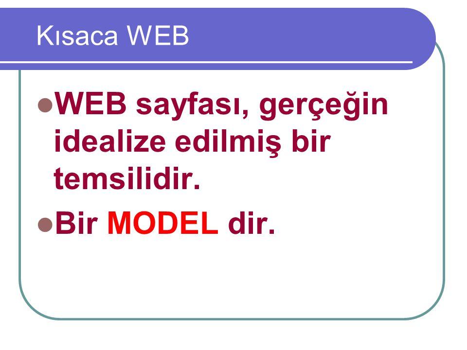 WEB sayfası, gerçeğin idealize edilmiş bir temsilidir.