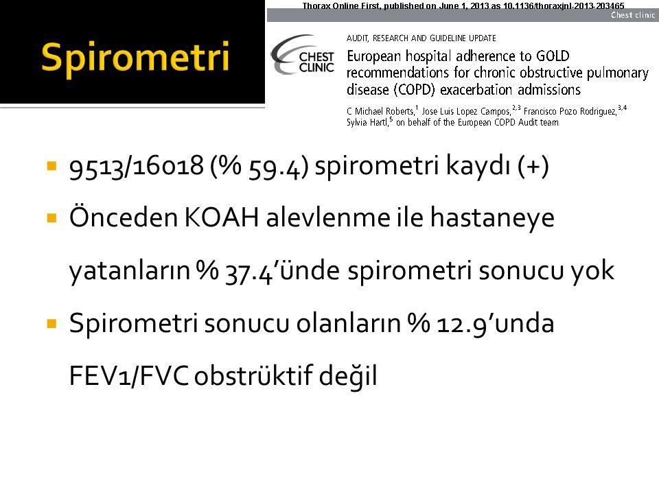 Spirometri 9513/16018 (% 59.4) spirometri kaydı (+)