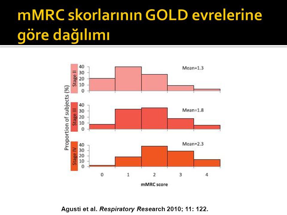 mMRC skorlarının GOLD evrelerine göre dağılımı