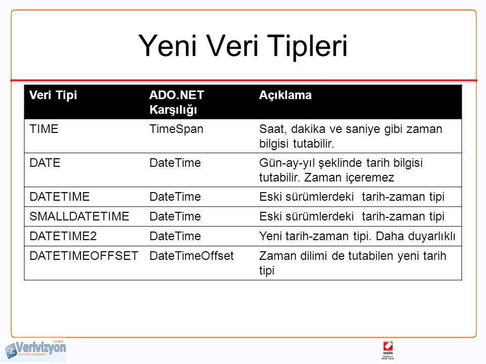 Yeni Veri Tipleri Veri Tipi ADO.NET Karşılığı Açıklama TIME TimeSpan