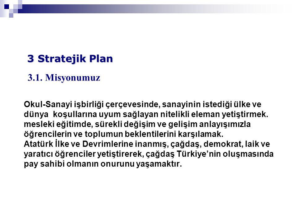 3 Stratejik Plan 3.1. Misyonumuz