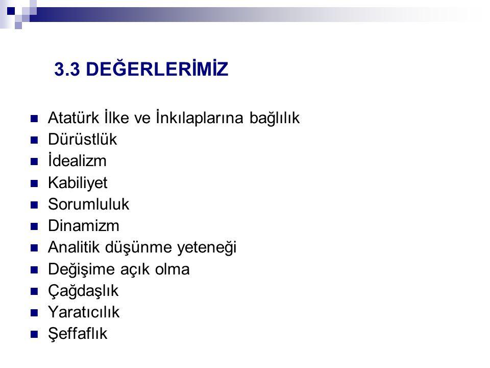 3.3 DEĞERLERİMİZ Atatürk İlke ve İnkılaplarına bağlılık Dürüstlük
