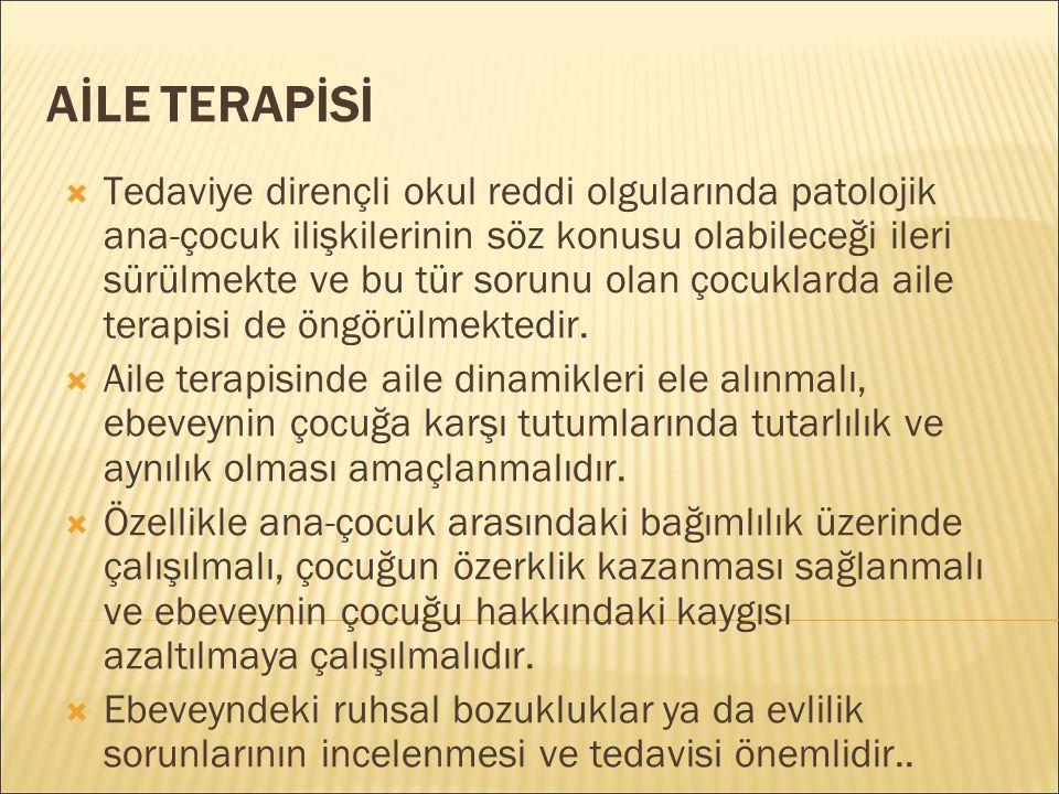 AİLE TERAPİSİ