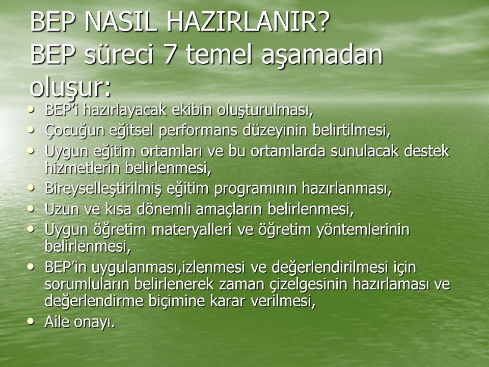 BEP NASIL HAZIRLANIR BEP süreci 7 temel aşamadan oluşur: