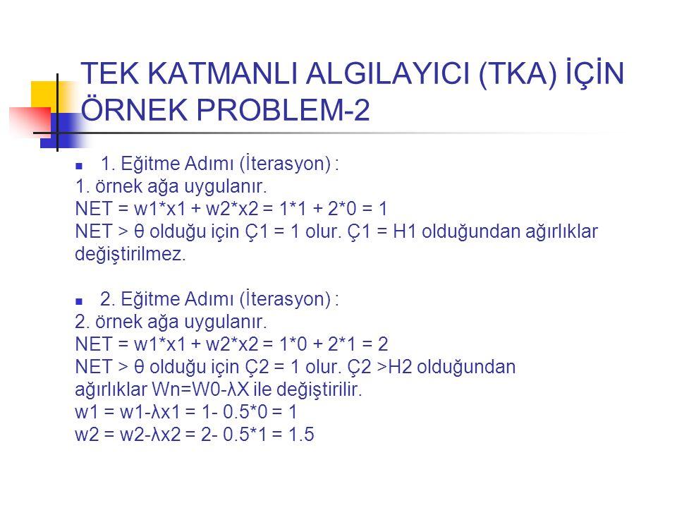 TEK KATMANLI ALGILAYICI (TKA) İÇİN ÖRNEK PROBLEM-2