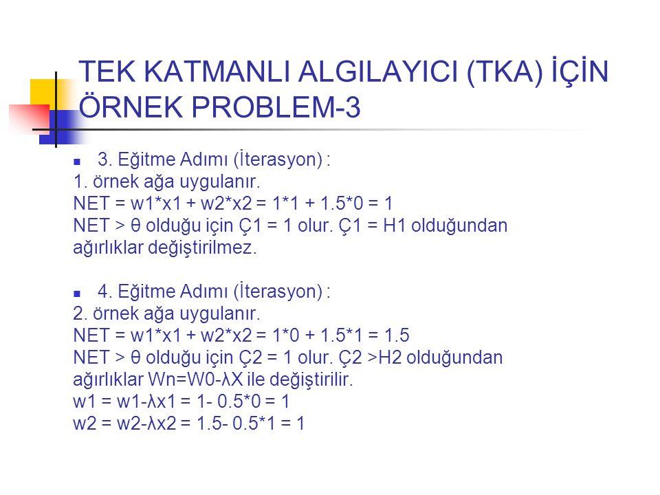 TEK KATMANLI ALGILAYICI (TKA) İÇİN ÖRNEK PROBLEM-3