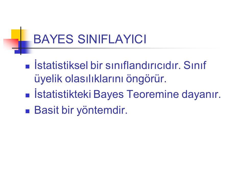 BAYES SINIFLAYICI İstatistiksel bir sınıflandırıcıdır. Sınıf üyelik olasılıklarını öngörür. İstatistikteki Bayes Teoremine dayanır.