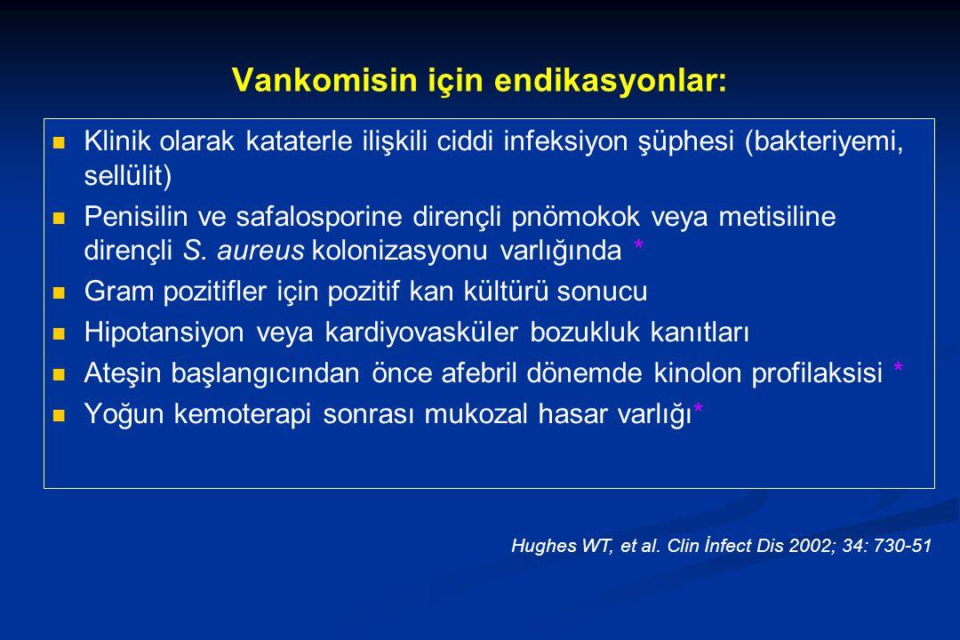 Vankomisin için endikasyonlar: