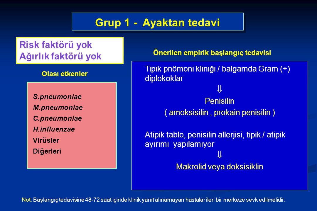 Grup 1 - Ayaktan tedavi Risk faktörü yok Ağırlık faktörü yok