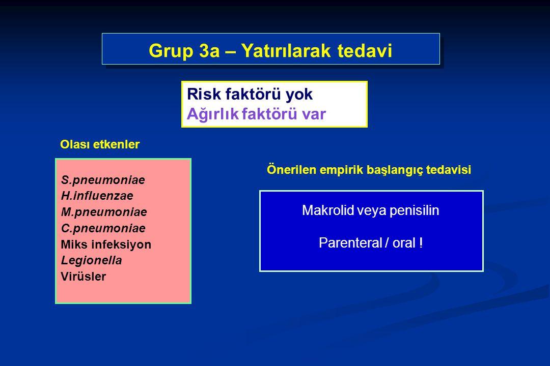 Grup 3a – Yatırılarak tedavi
