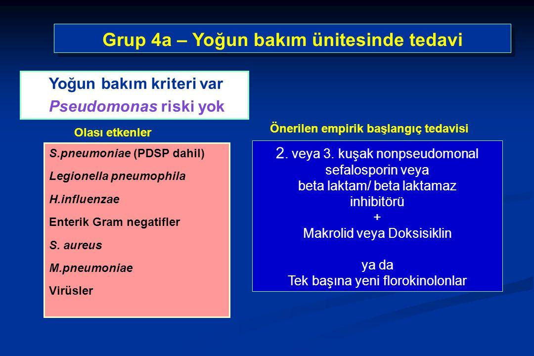 Grup 4a – Yoğun bakım ünitesinde tedavi