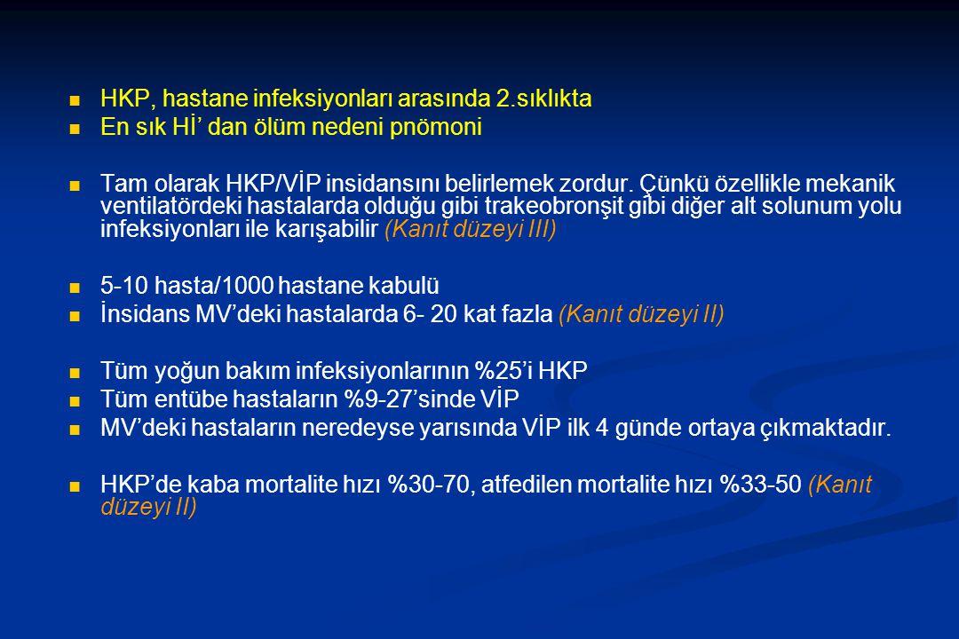 HKP, hastane infeksiyonları arasında 2.sıklıkta