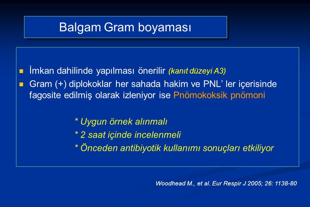 Balgam Gram boyaması İmkan dahilinde yapılması önerilir (kanıt düzeyi A3)