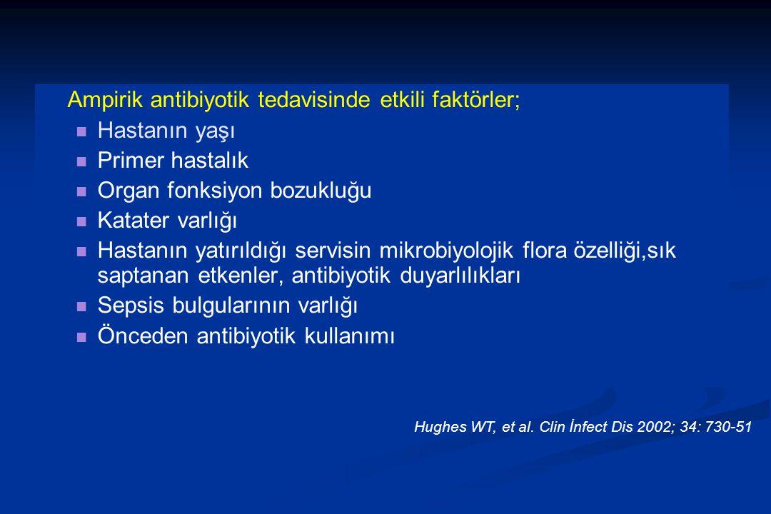 Ampirik antibiyotik tedavisinde etkili faktörler; Hastanın yaşı