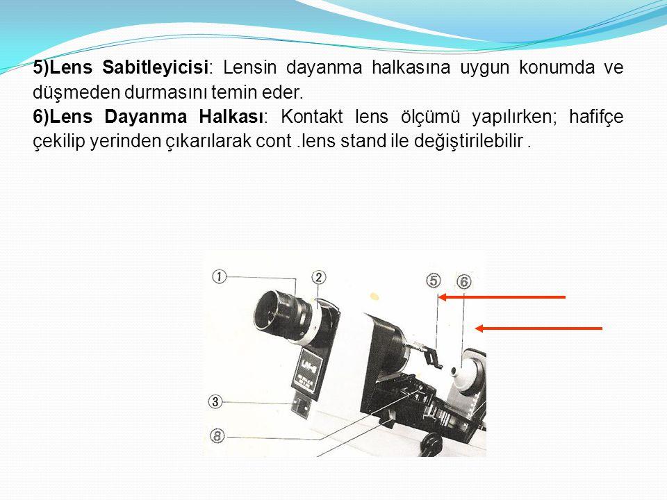 5)Lens Sabitleyicisi: Lensin dayanma halkasına uygun konumda ve düşmeden durmasını temin eder.