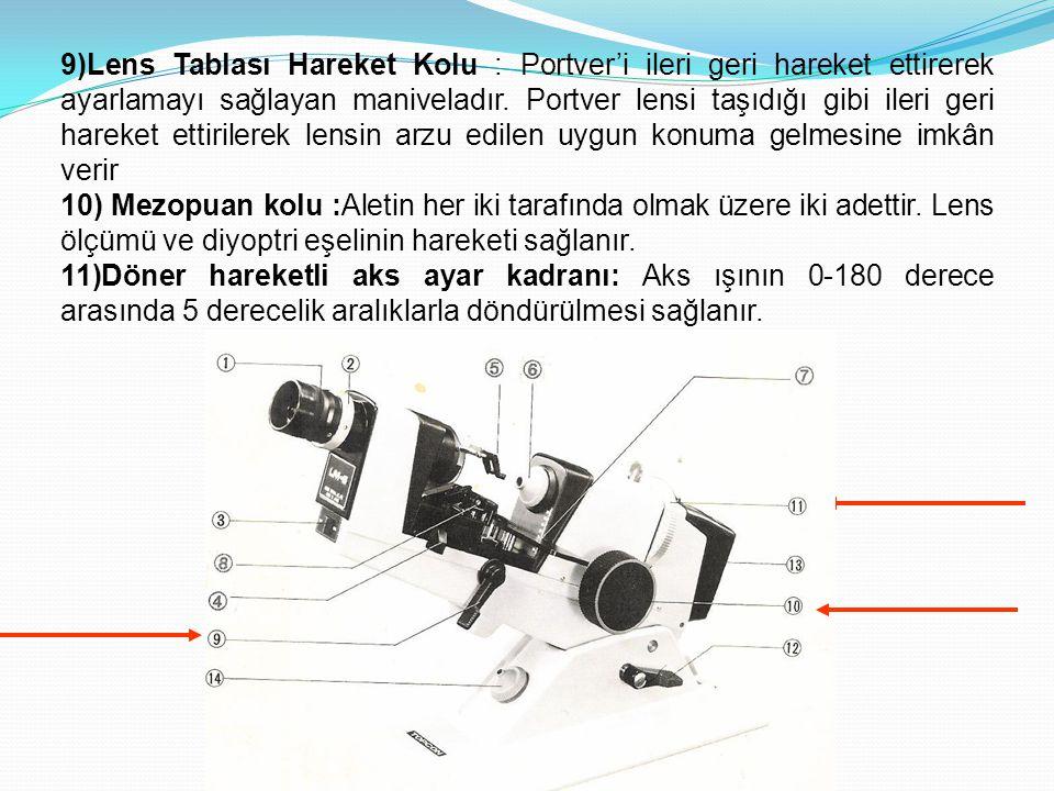 9)Lens Tablası Hareket Kolu : Portver'i ileri geri hareket ettirerek ayarlamayı sağlayan maniveladır. Portver lensi taşıdığı gibi ileri geri hareket ettirilerek lensin arzu edilen uygun konuma gelmesine imkân verir