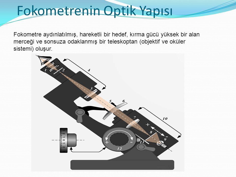 Fokometrenin Optik Yapısı