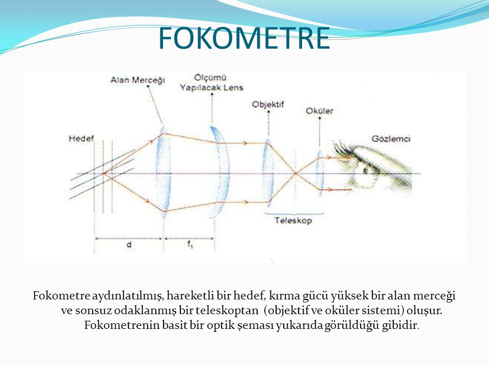 FOKOMETRE