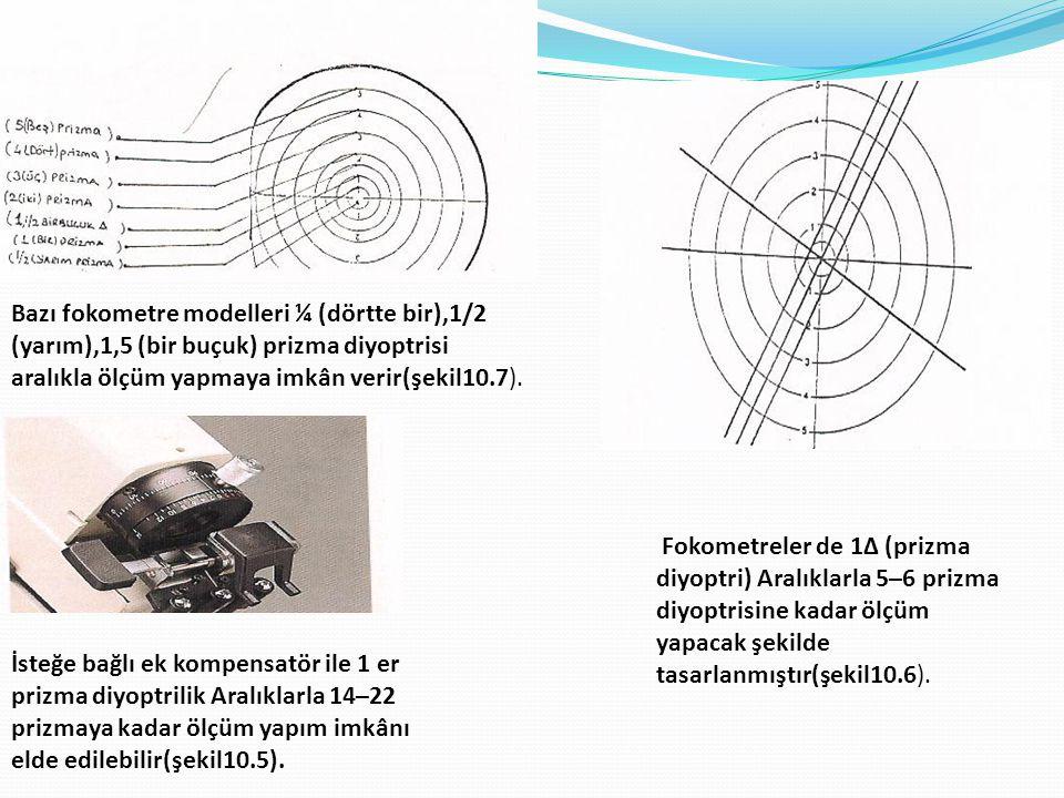 Bazı fokometre modelleri ¼ (dörtte bir),1/2 (yarım),1,5 (bir buçuk) prizma diyoptrisi aralıkla ölçüm yapmaya imkân verir(şekil10.7).