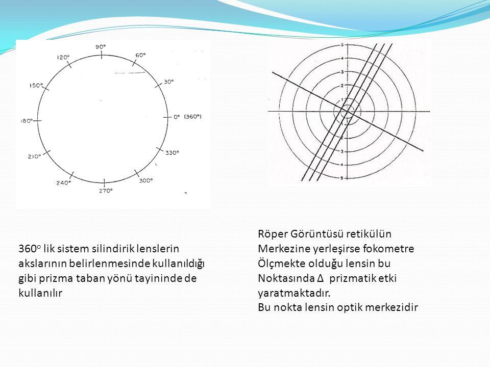 360o lik sistem silindirik lenslerin akslarının belirlenmesinde kullanıldığı gibi prizma taban yönü tayininde de kullanılır