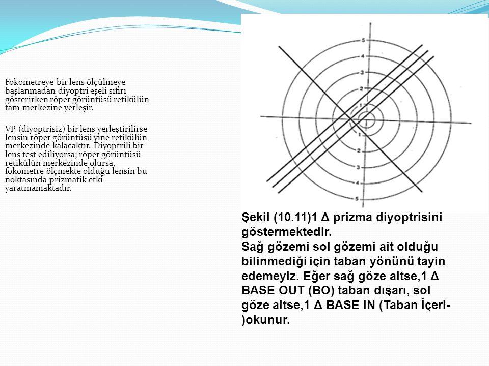 Şekil (10.11)1 Δ prizma diyoptrisini göstermektedir.