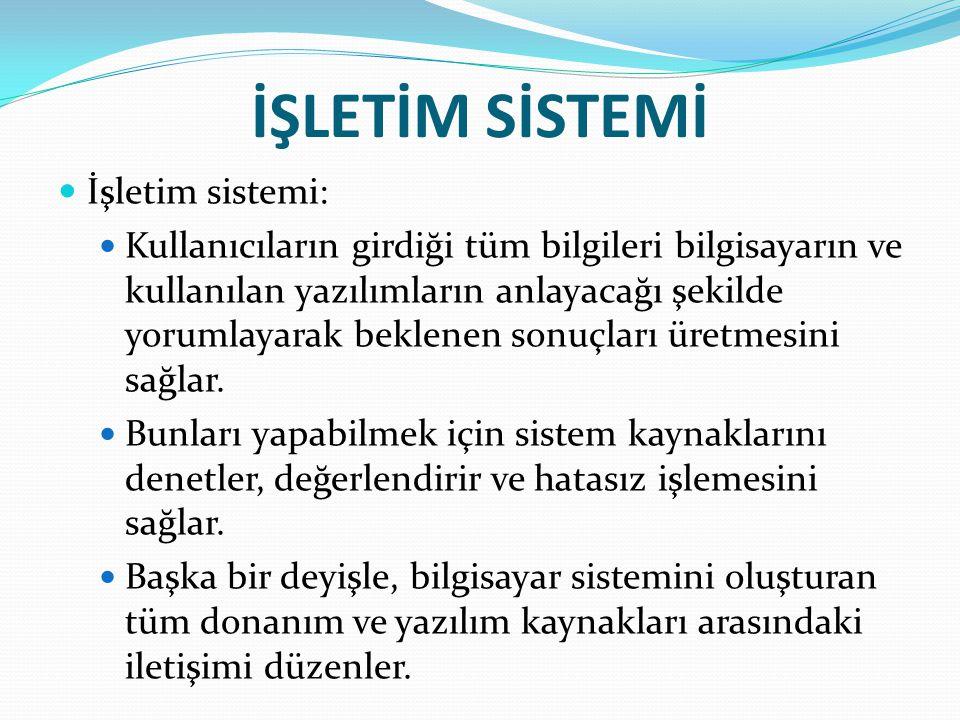 İŞLETİM SİSTEMİ İşletim sistemi: