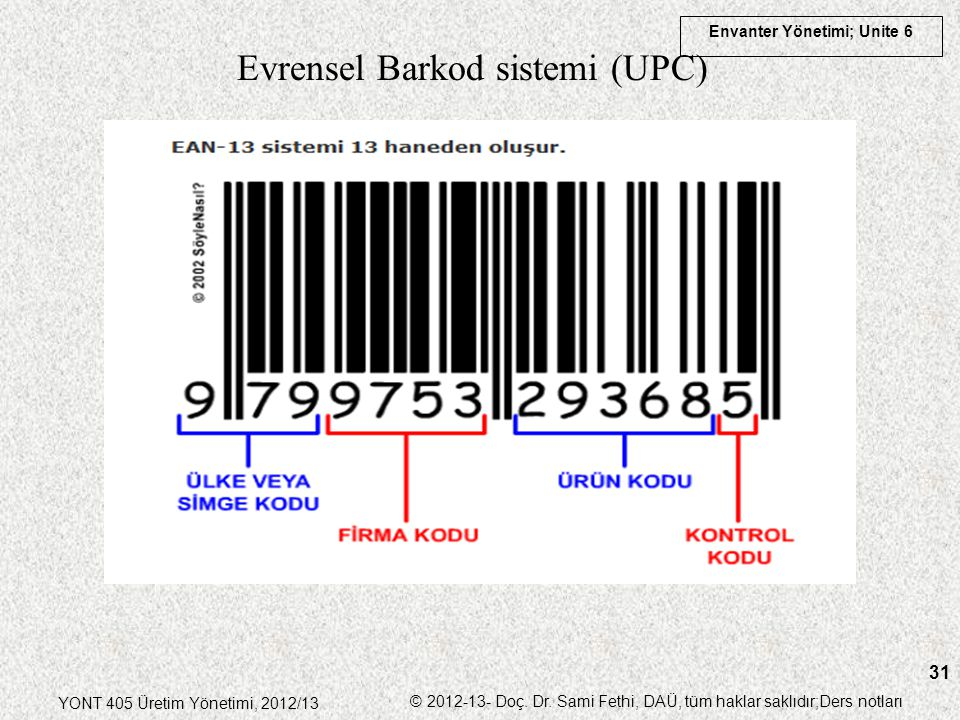 Evrensel Barkod sistemi (UPC)