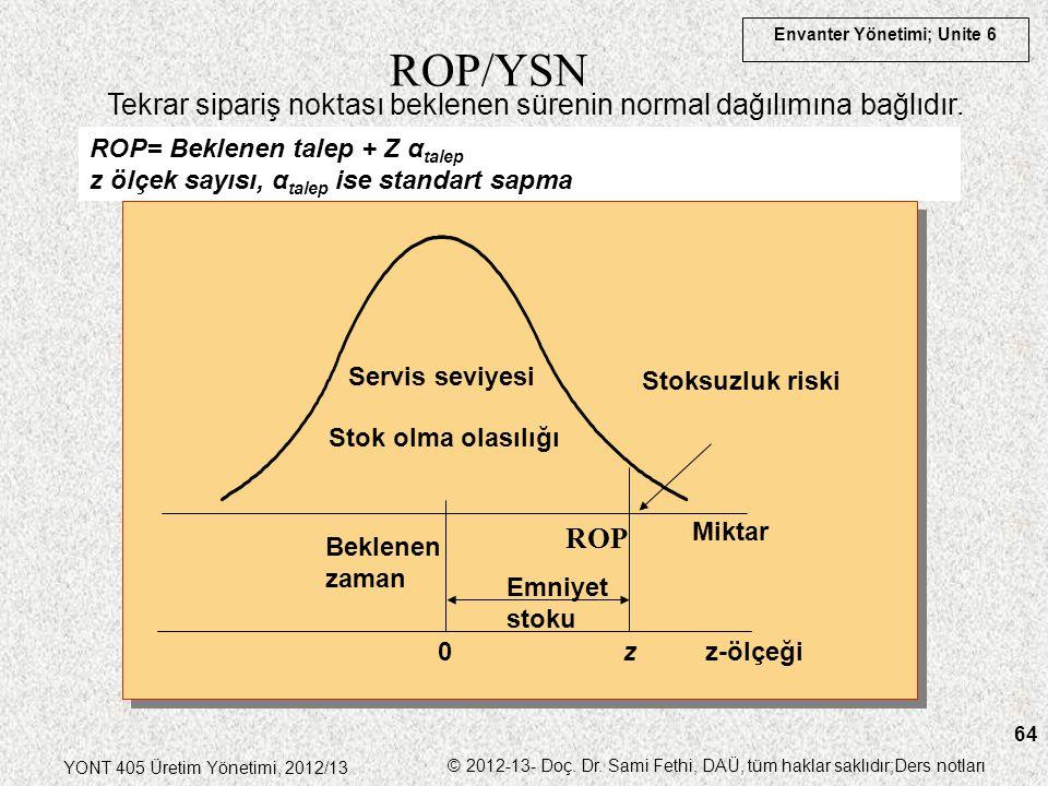 ROP/YSN Tekrar sipariş noktası beklenen sürenin normal dağılımına bağlıdır. ROP= Beklenen talep + Z αtalep.