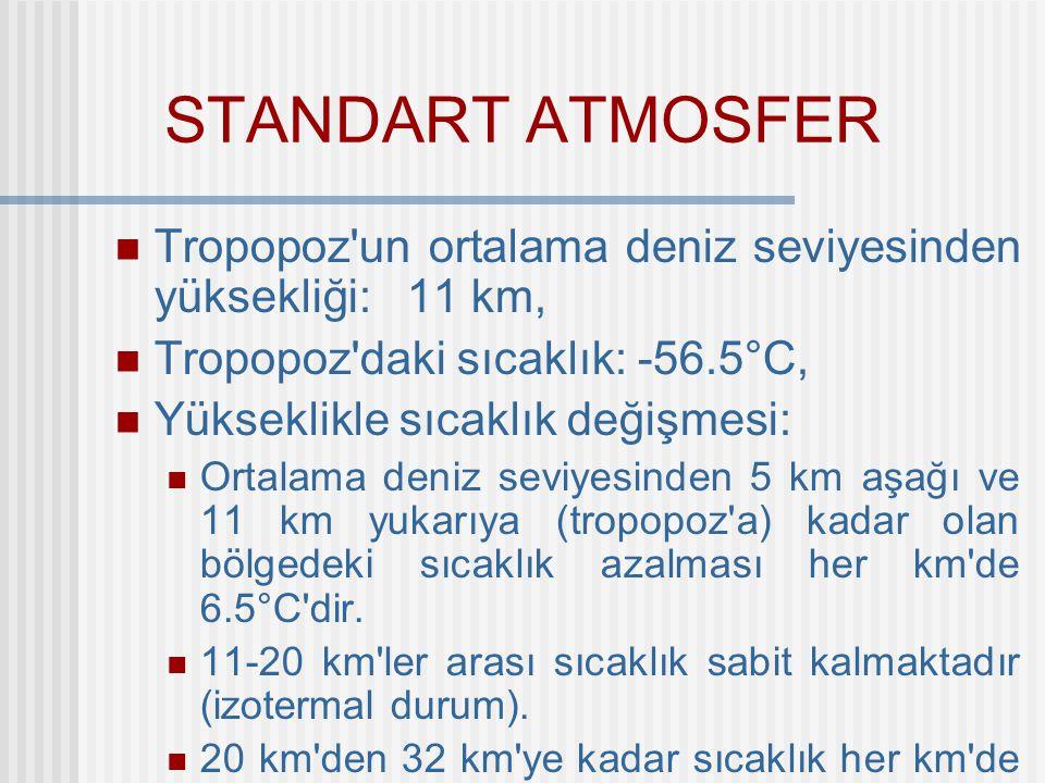 STANDART ATMOSFER Tropopoz un ortalama deniz seviyesinden yüksekliği: 11 km, Tropopoz daki sıcaklık: -56.5°C,