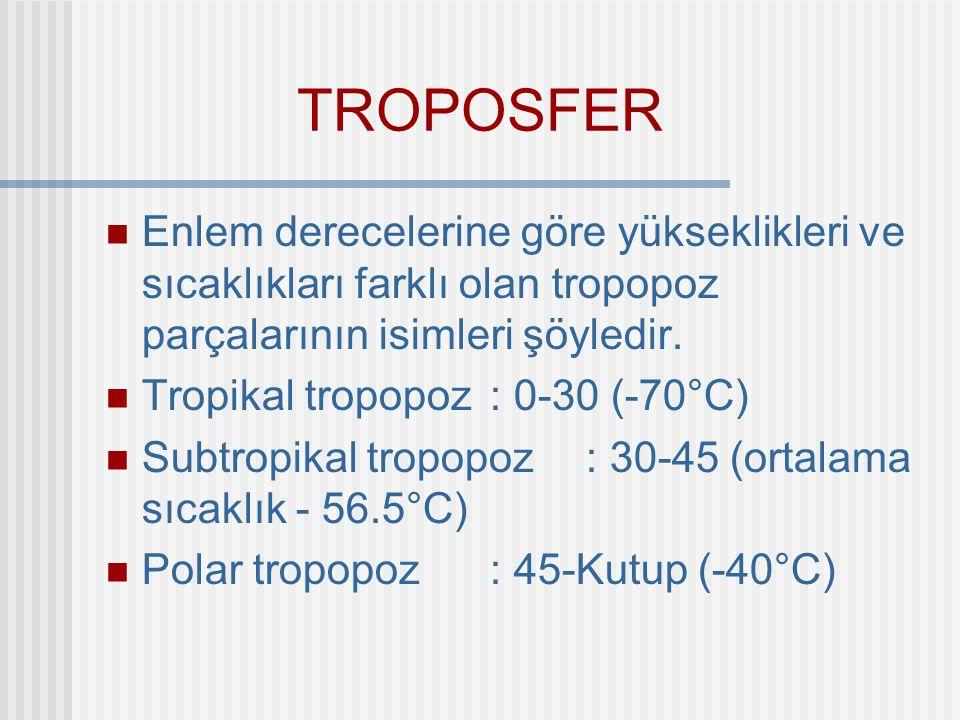TROPOSFER Enlem derecelerine göre yükseklikleri ve sıcaklıkları farklı olan tropopoz parçalarının isimleri şöyledir.