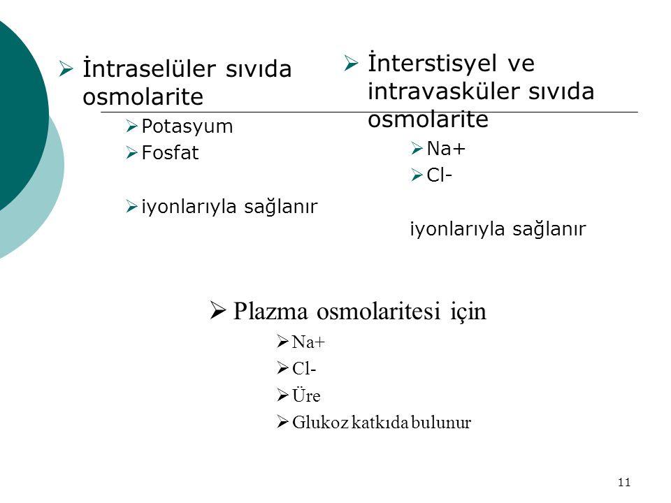 Plazma osmolaritesi için