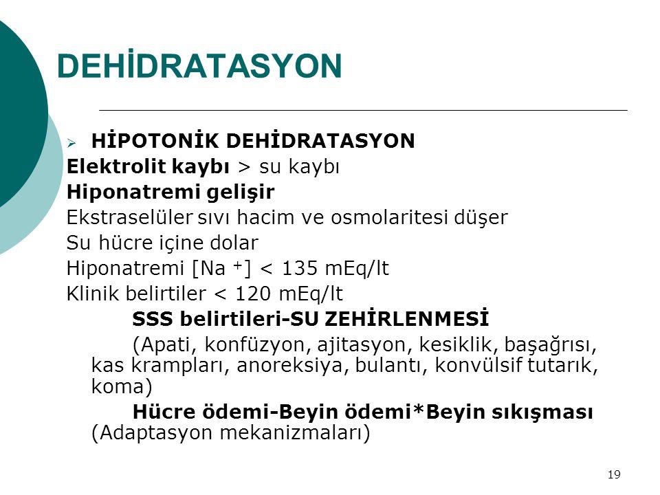DEHİDRATASYON HİPOTONİK DEHİDRATASYON Elektrolit kaybı > su kaybı