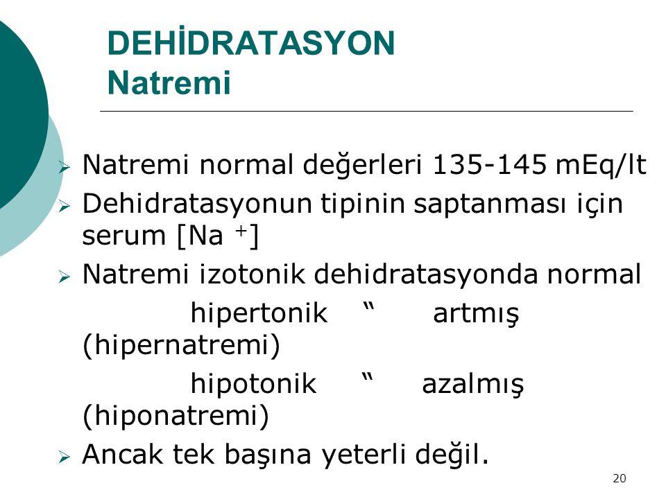 DEHİDRATASYON Natremi