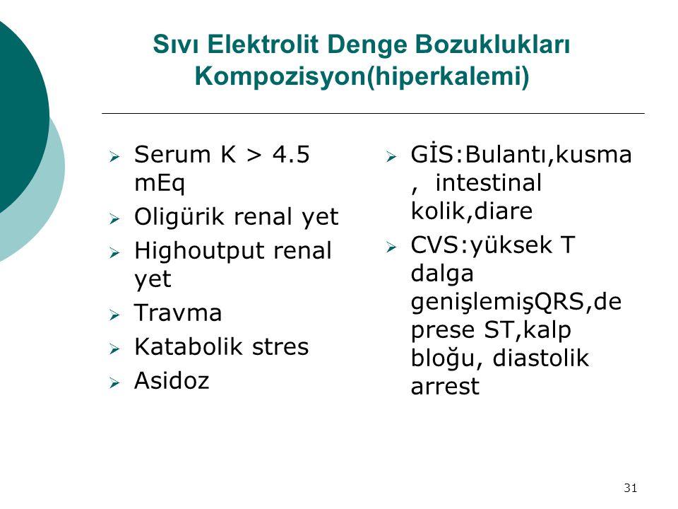 Sıvı Elektrolit Denge Bozuklukları Kompozisyon(hiperkalemi)