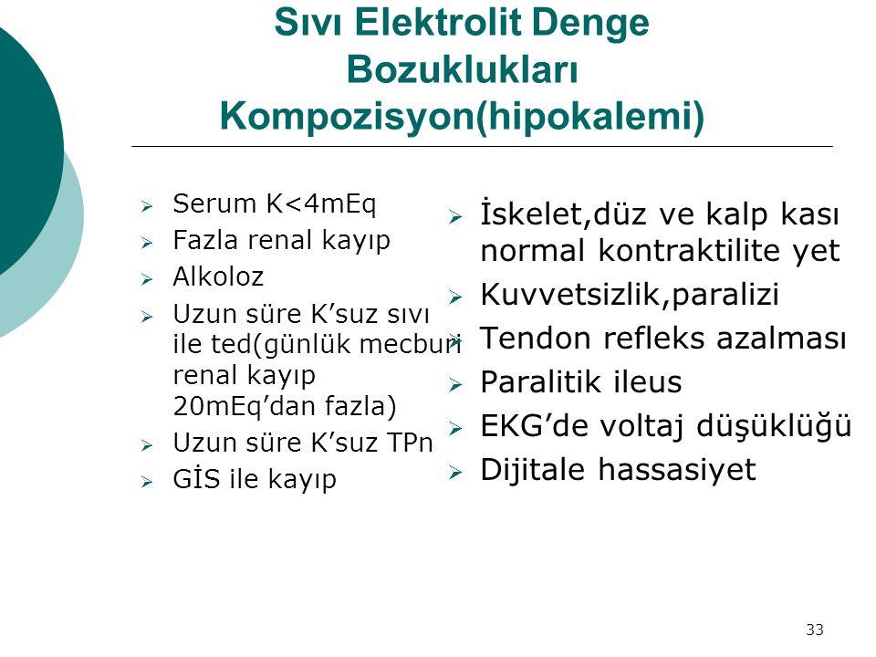 Sıvı Elektrolit Denge Bozuklukları Kompozisyon(hipokalemi)