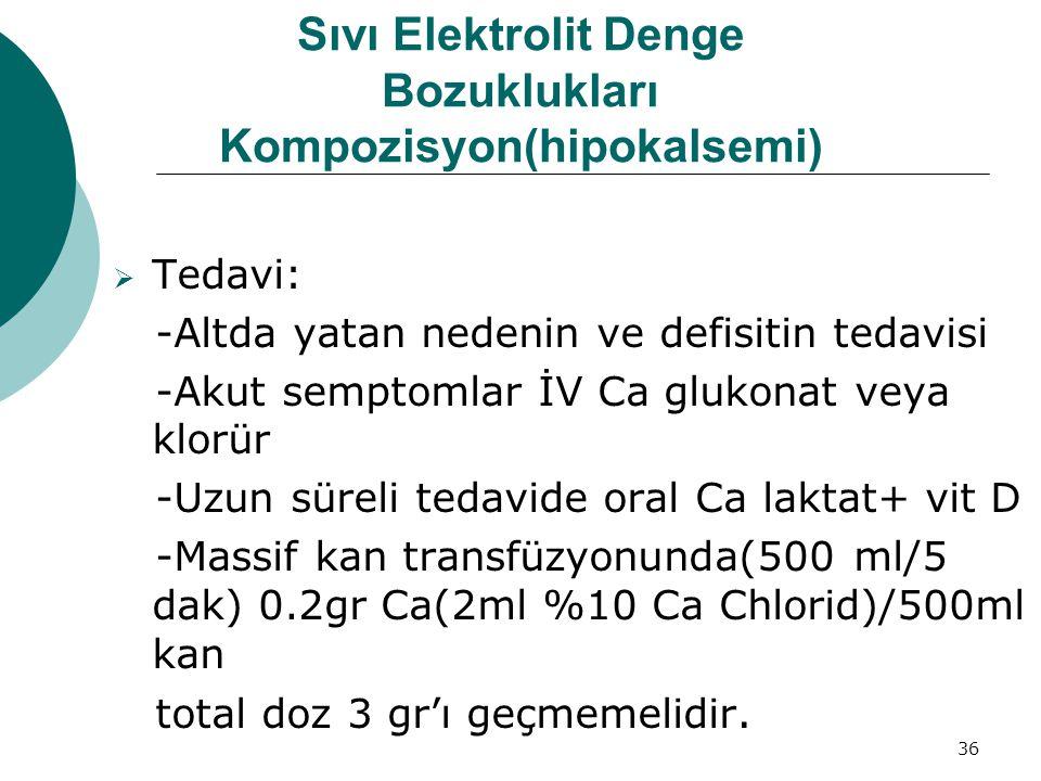 Sıvı Elektrolit Denge Bozuklukları Kompozisyon(hipokalsemi)