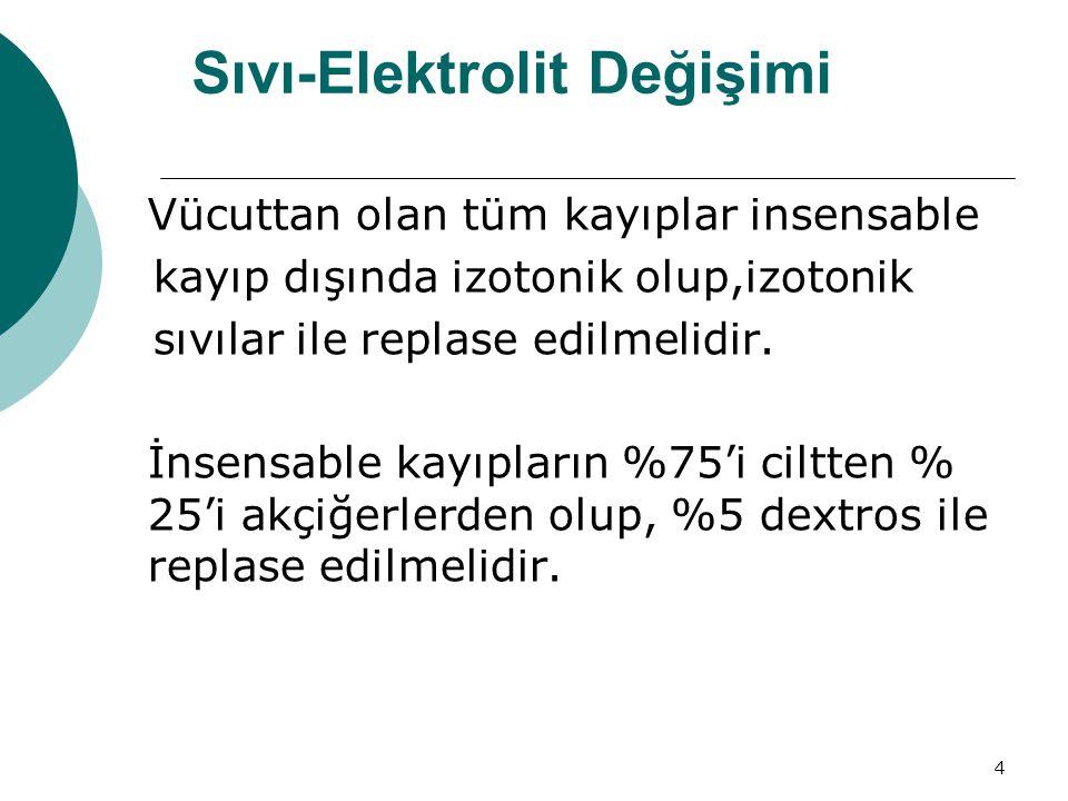 Sıvı-Elektrolit Değişimi
