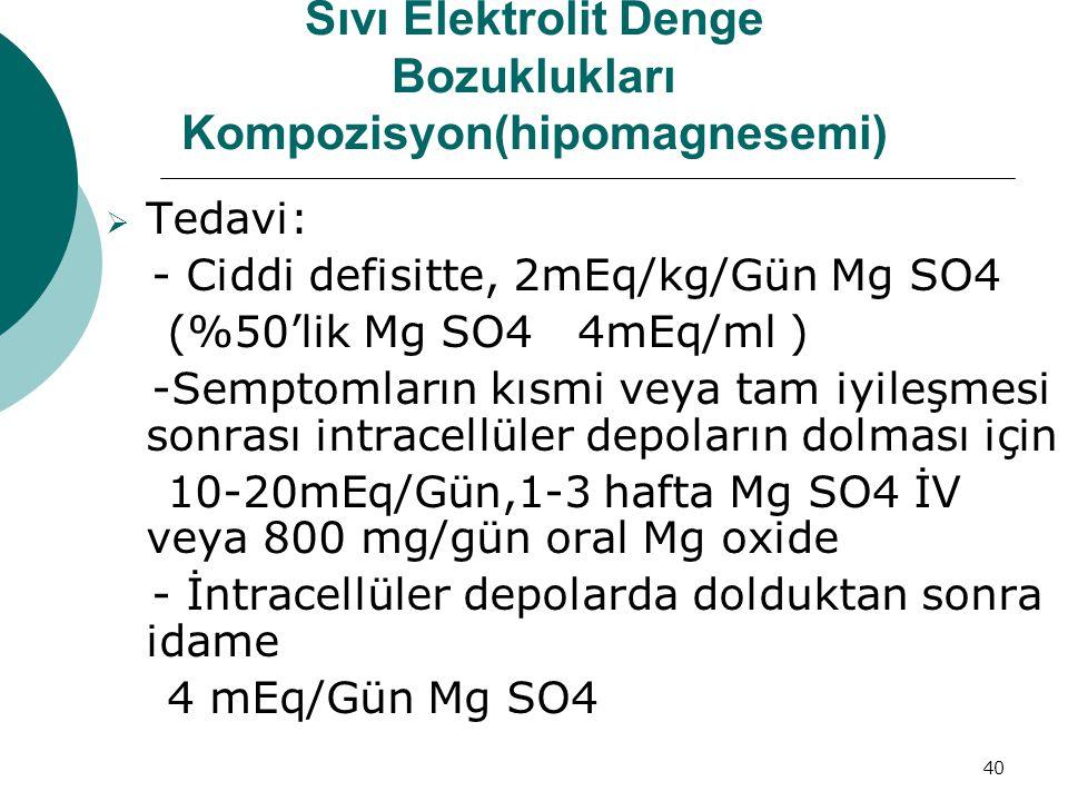 Sıvı Elektrolit Denge Bozuklukları Kompozisyon(hipomagnesemi)