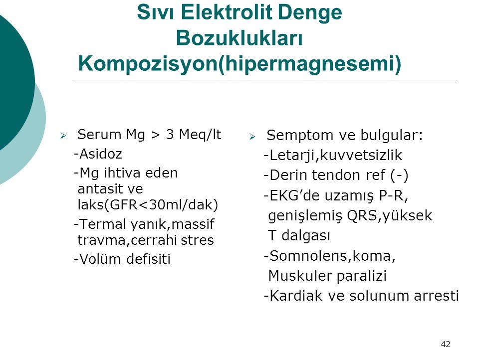 Sıvı Elektrolit Denge Bozuklukları Kompozisyon(hipermagnesemi)