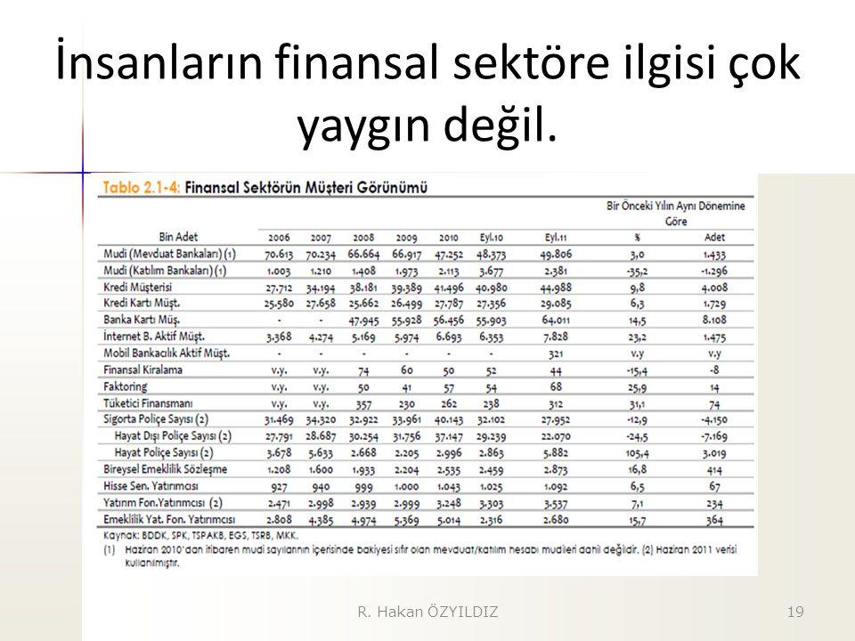 İnsanların finansal sektöre ilgisi çok yaygın değil.