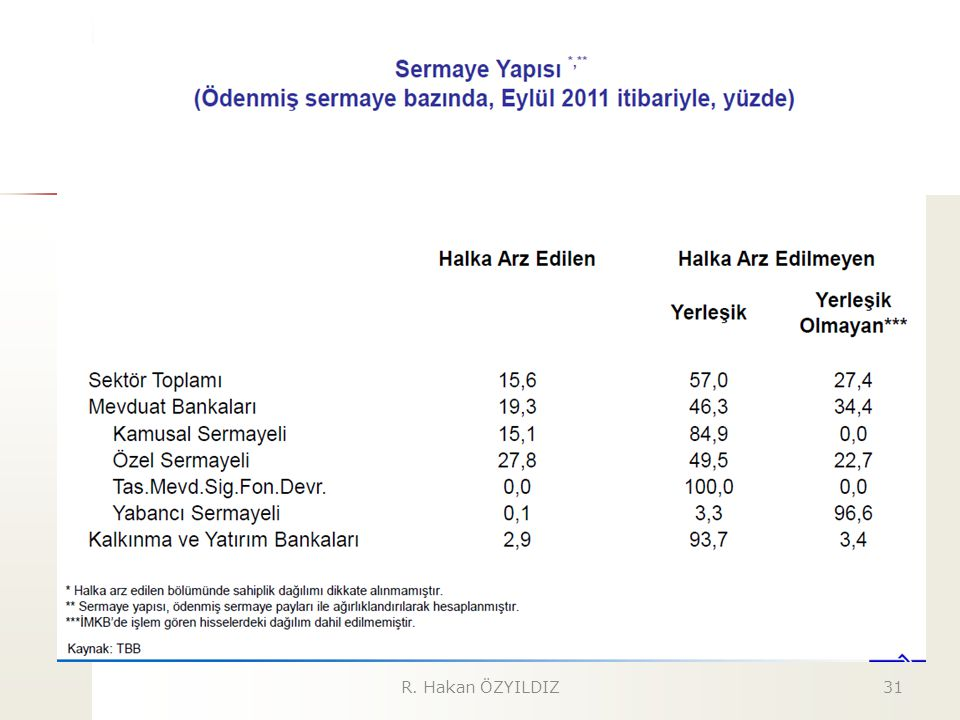 R. Hakan ÖZYILDIZ
