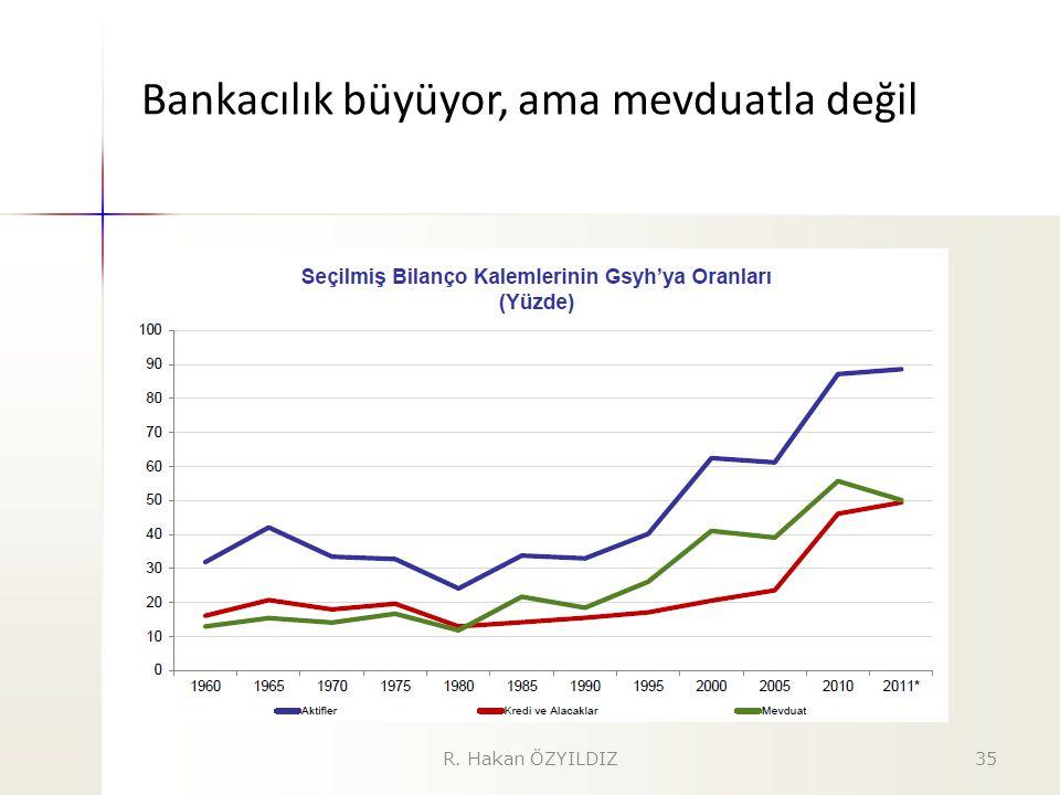 Bankacılık büyüyor, ama mevduatla değil