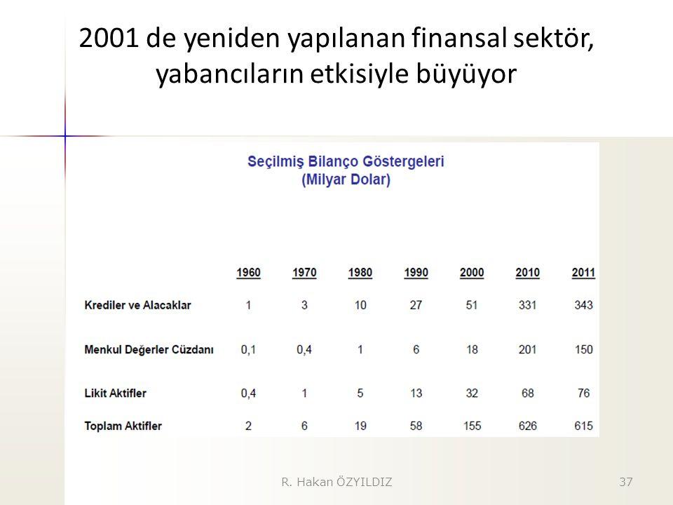 2001 de yeniden yapılanan finansal sektör, yabancıların etkisiyle büyüyor