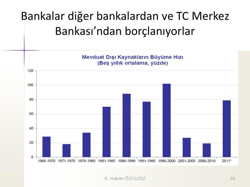 Bankalar diğer bankalardan ve TC Merkez Bankası'ndan borçlanıyorlar