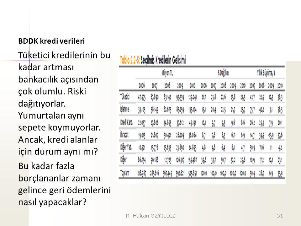 BDDK kredi verileri