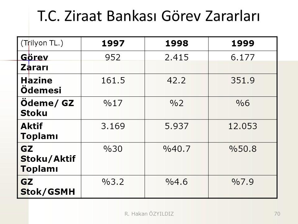 T.C. Ziraat Bankası Görev Zararları